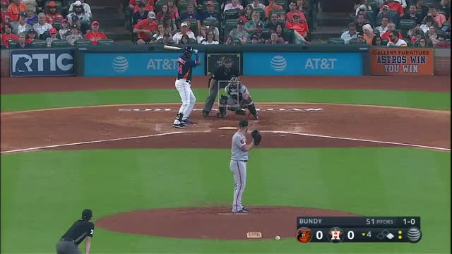 Watch and share Houston Astros GIFs and Baseball GIFs by Michael Ajeto on Gfycat