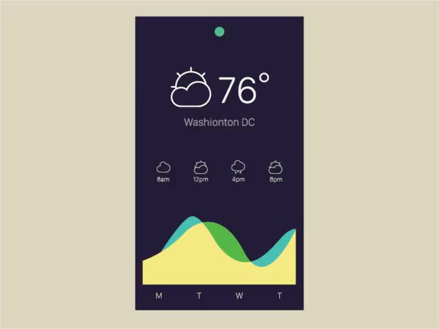 Watch and share Weather Dashboard GIFs on Gfycat
