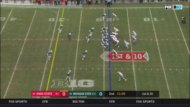Watch and share 40 Minute Buckeyes GIFs and Football GIFs on Gfycat