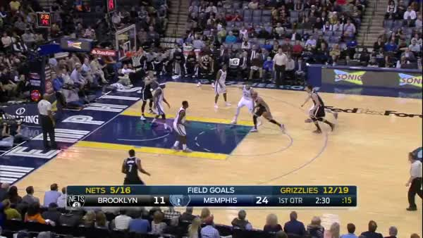 Watch and share Gasol Outlet GIFs by marisrutkis on Gfycat