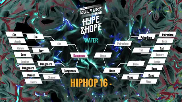 Watch TKOHH HipHop 16- GIF on Gfycat. Discover more related GIFs on Gfycat