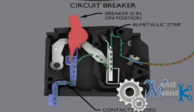 Watch and share Circuit Breaker Animation & Working. GIFs on Gfycat