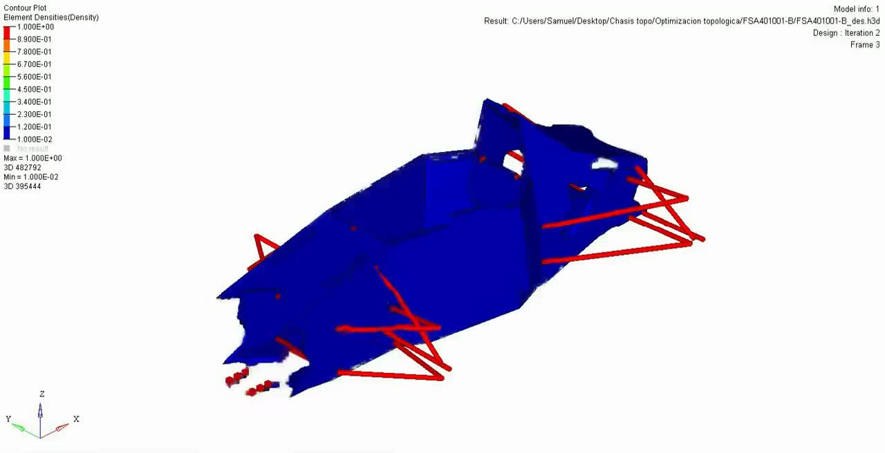 Formula Student Chassis's Topology Optimization done by Pisuerga Sport. GIFs