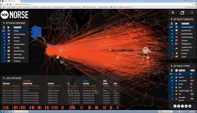 Botnet / DDoS Attack - Norse Live Footage - 12/25/15 - [1080p] GIFs