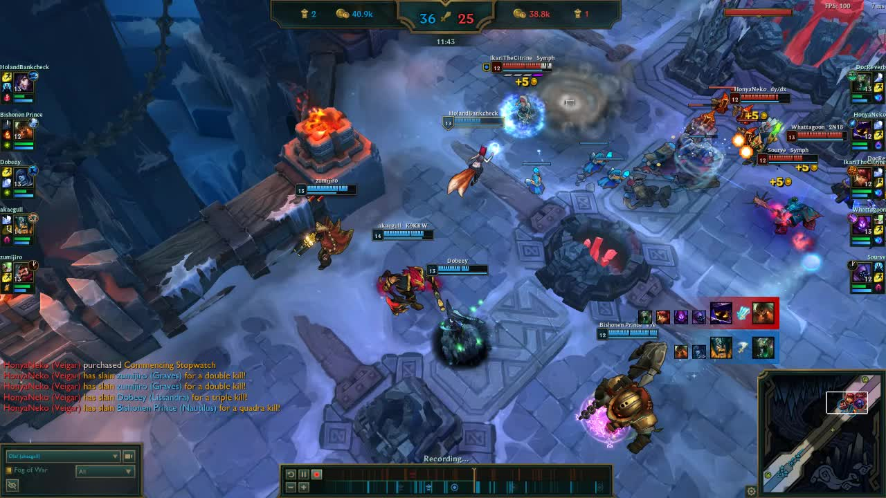 leagueoflegends, olaf aram penta GIFs
