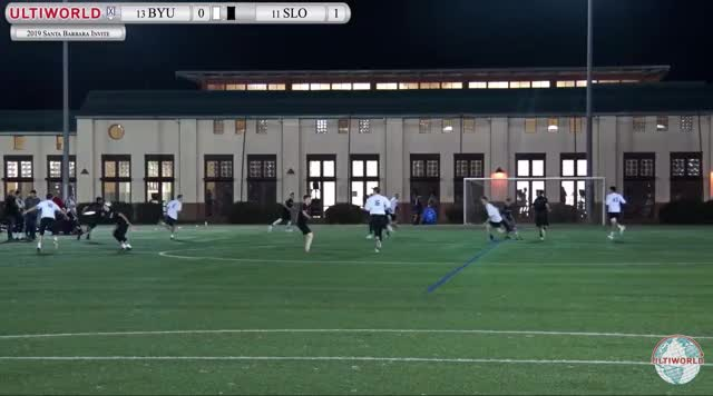 Watch byu upline GIF on Gfycat. Discover more related GIFs on Gfycat