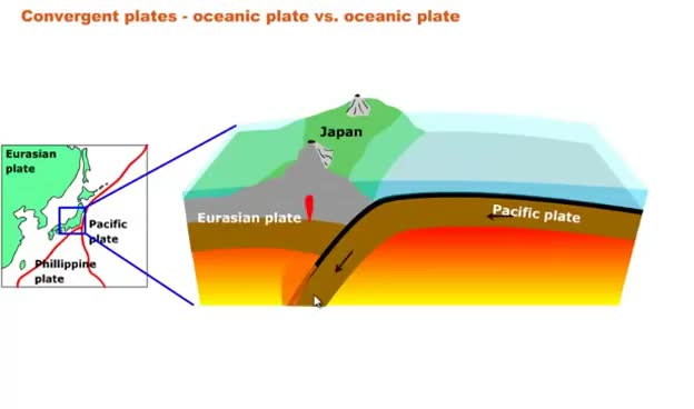 Plate Boundaries GIFs