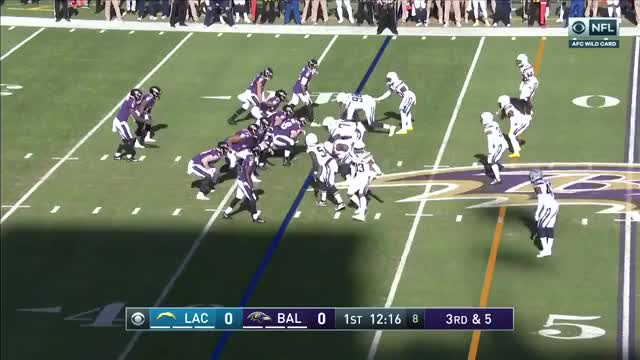 Watch and share Highlights GIFs and Chargers GIFs on Gfycat