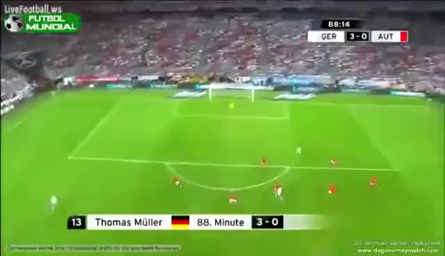 Watch and share Muller GIFs on Gfycat