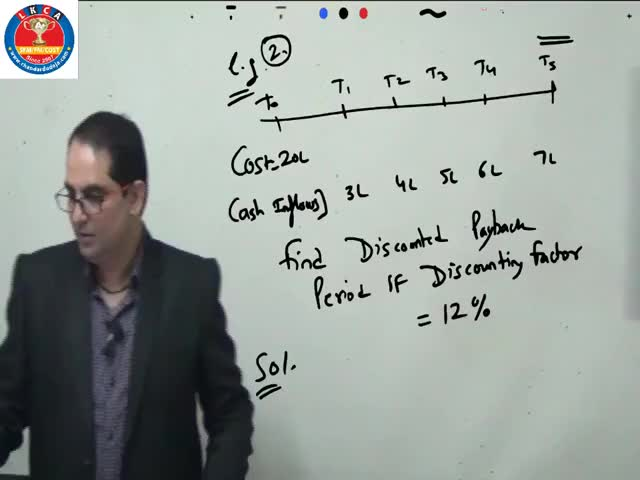 Watch and share Capital Budgeting GIFs and Cs Professional GIFs by CA  CS CMA Video Classes on Gfycat