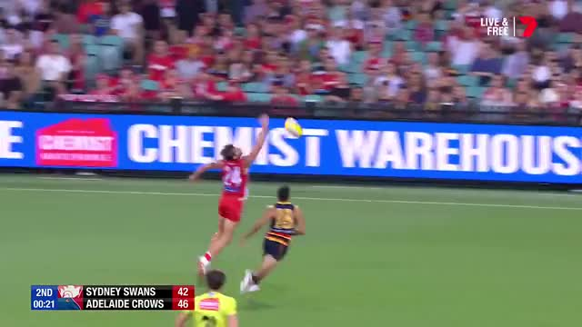 Watch and share Buddy Franklin GIFs and Lance Franklin GIFs on Gfycat