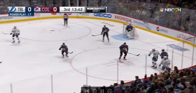Watch and share Colorado Avalanche GIFs and Hockey GIFs by coreyathletic on Gfycat