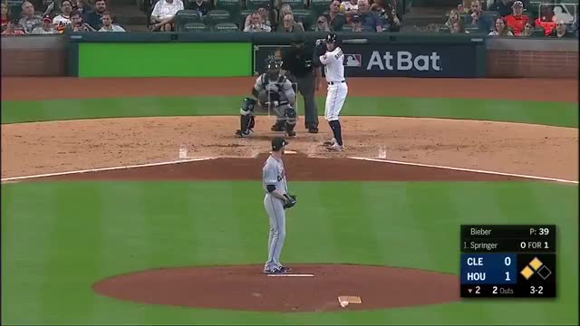 Watch and share Cleveland Indians GIFs and Houston Astros GIFs on Gfycat