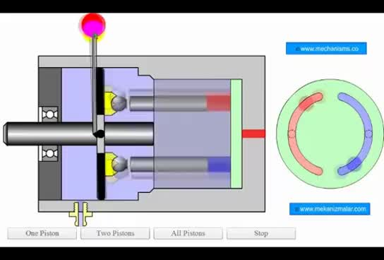 Watch and share Variable Displacement Piston Pump GIFs on Gfycat