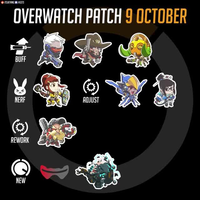 Watch Overwatch Patch 9th October Rundown GIF by itsjieyang (@its_southpaw) on Gfycat. Discover more brigitte, halloween terror, mccree, mei, orisa, overwatch, overwatch patch, pharah, soldier 76, torbjorn GIFs on Gfycat