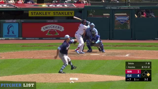 Watch Matt Belisle SL 6-17-18 GIF on Gfycat. Discover more Cleveland Indians, Minnesota Twins, baseball GIFs on Gfycat
