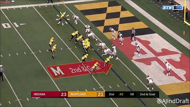 Watch and share Dj Moore GIFs and Maryland GIFs on Gfycat