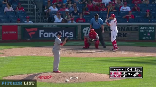 Watch Bud Norris SL 2018 GIF on Gfycat. Discover more related GIFs on Gfycat
