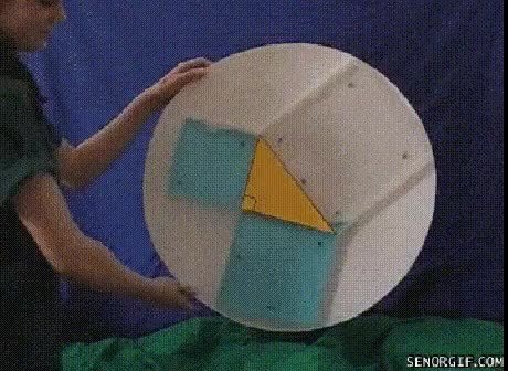 Watch and share Pythagorean Theorem (a² + B² = C²) Demonstrated Visibly GIFs on Gfycat