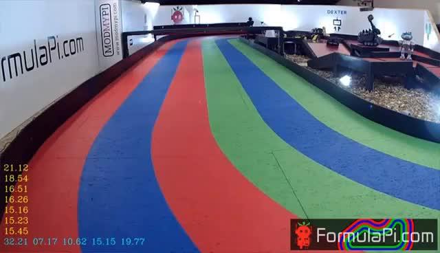 Formula Pi Summer 2017 Testing Round 3 GIFs