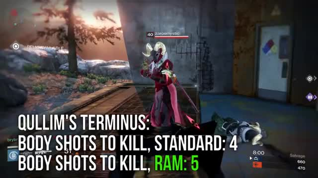 Watch What You Can Live Through Wearing The Ram, Year 2 Vol 1 GIF on Gfycat. Discover more Destiny, Fallout Plays, crucibleplaybook GIFs on Gfycat