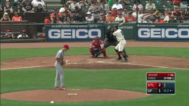 Watch and share Weaver's Strong Start GIFs by Razzball on Gfycat