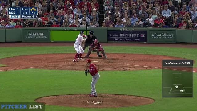 Watch Jose Alvarez CU GIF on Gfycat. Discover more Boston Red Sox, baseball GIFs on Gfycat