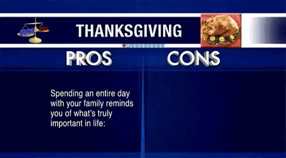 Watch thanksgiving pros cons GIF on Gfycat. Discover more related GIFs on Gfycat
