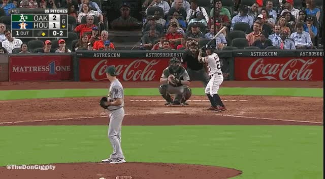 Watch [OC] Breaking Down Rich Hill's July 7th start @HOU (with GIFs!) (reddit) GIF by @thedongiggity on Gfycat. Discover more fantasybaseball GIFs on Gfycat