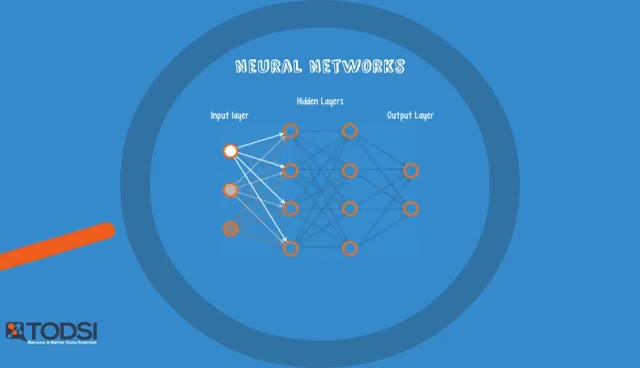 Watch and share What Is A Neural Network - Ep. 2 (Deep Learning SIMPLIFIED) GIFs on Gfycat