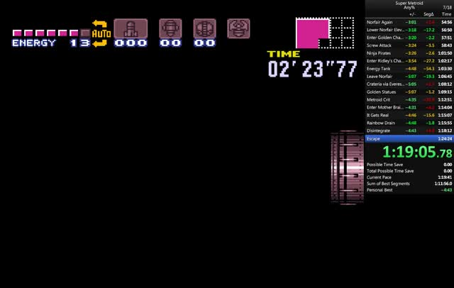 Watch Shinespark Bonk GIF by @unhchabo on Gfycat. Discover more SNES, Speedrun, Super Metroid GIFs on Gfycat