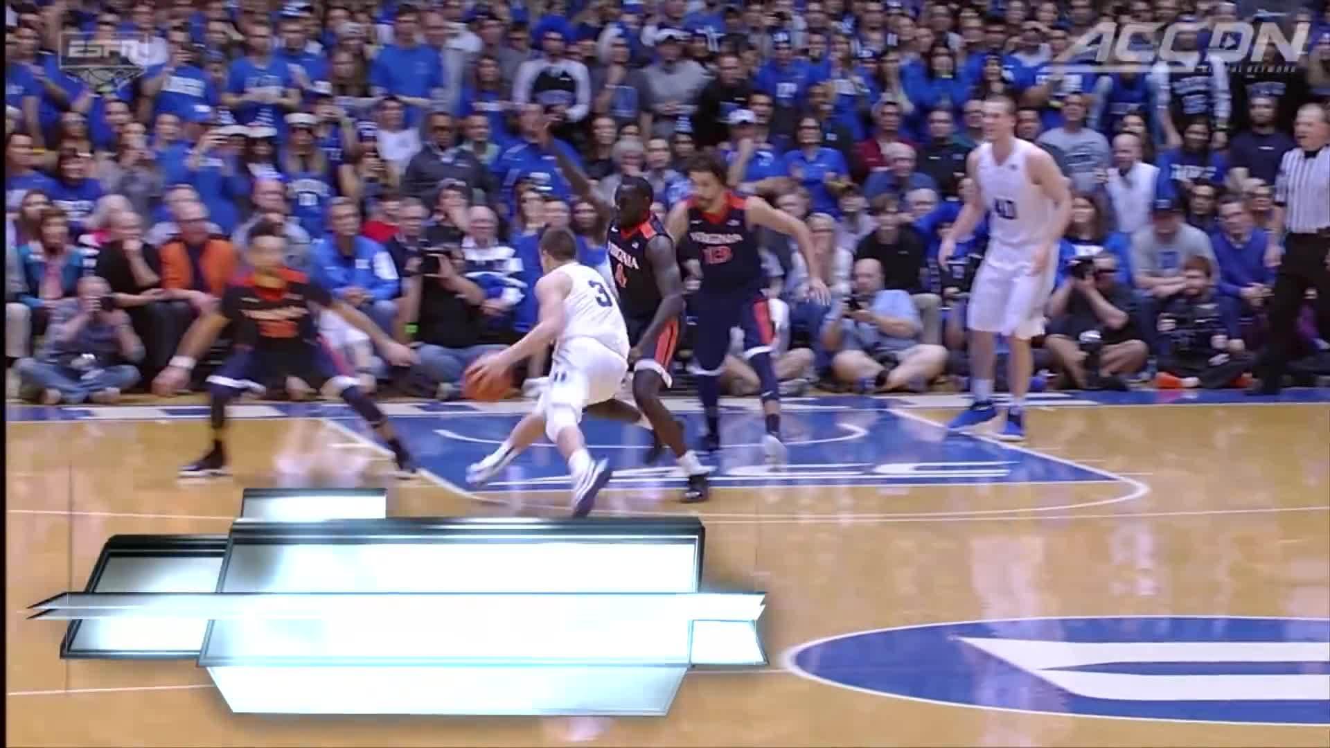 College Basketball, Duke, Virginia, Virginia vs. Duke Basketball Game Winner! GIFs