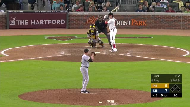 Watch and share Pittsburgh Pirates GIFs and Atlanta Braves GIFs by richardopl on Gfycat