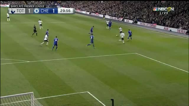 Watch and share Soccer GIFs and Coys GIFs by dekabreak on Gfycat