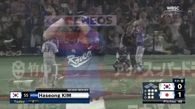 Watch and share Kbo GIFs on Gfycat
