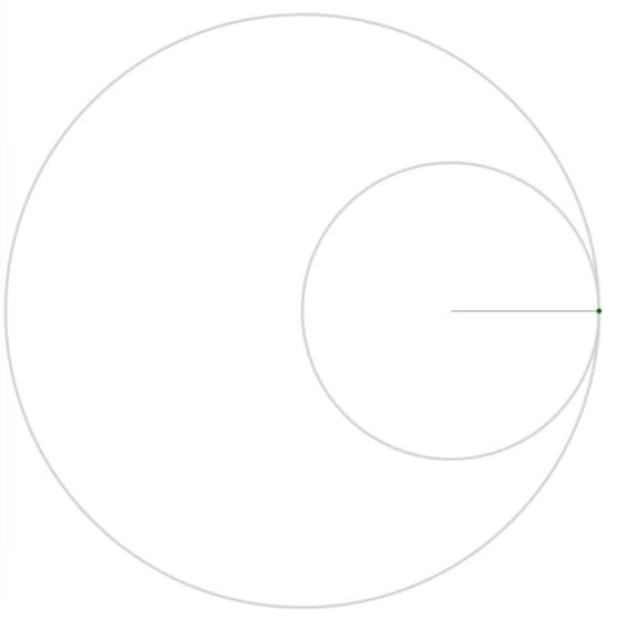 Watch and share Mathpics GIFs on Gfycat
