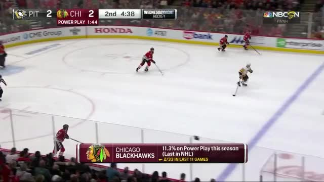 Watch and share The Pensblog GIFs and Blackhawks GIFs by The Pensblog on Gfycat
