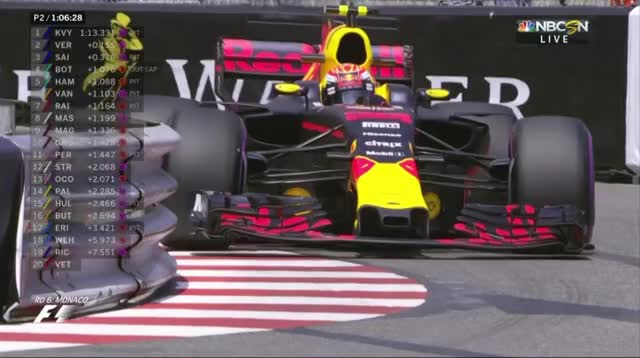 Watch and share Verstappen At Monaco  GIFs on Gfycat
