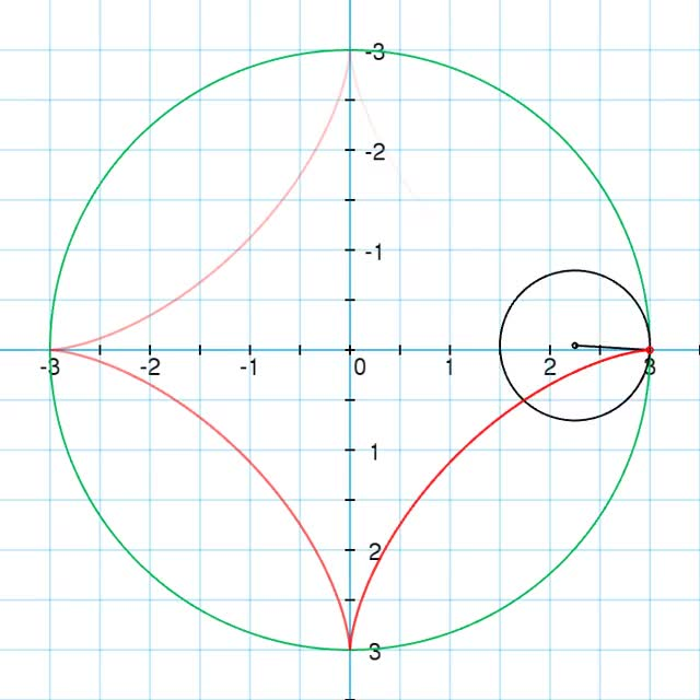 Watch this GIF by Ayatana (@ayatana) on Gfycat. Discover more mathpics GIFs on Gfycat