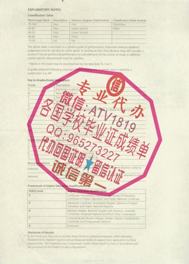Watch and share 高仿维也纳大学毕业证[WeChat-QQ-965273227]代办真实留信认证-回国认证代办 GIFs on Gfycat