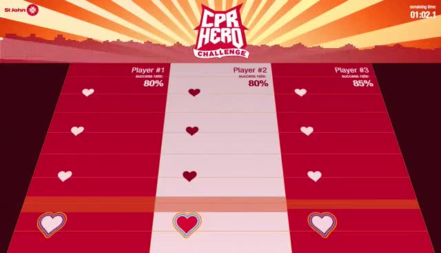 Watch and share CPR Hero GIFs by longtail on Gfycat
