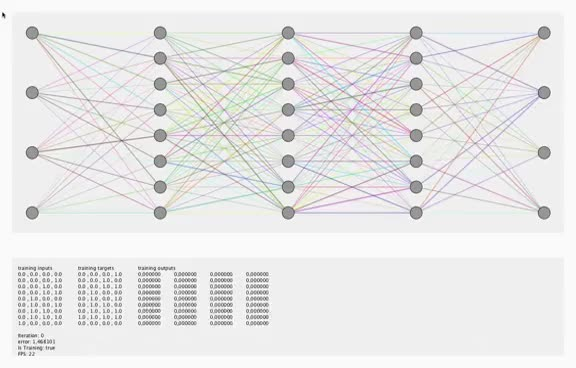 Watch and share Backpropagation Neural Network - Training GIFs on Gfycat
