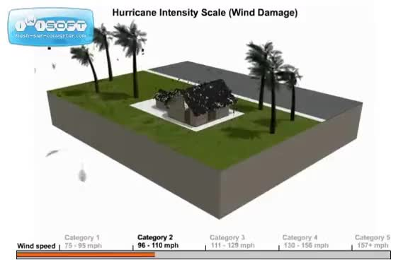 Watch and share Understanding The Saffir-Simspon Scale For Hurricane Wind Damage GIFs on Gfycat