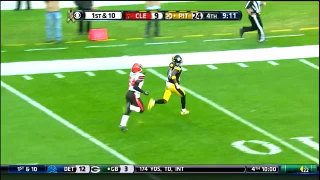 Watch and share Steelers GIFs by fusir on Gfycat