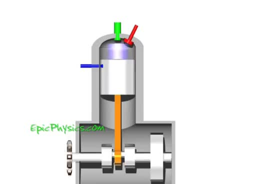 Watch and share 2 Stroke Diesel Engine Animation GIFs on Gfycat
