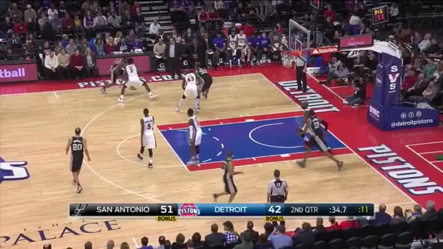 Watch and share Dashboard GIFs and Nba GIFs by mhonkasalo on Gfycat