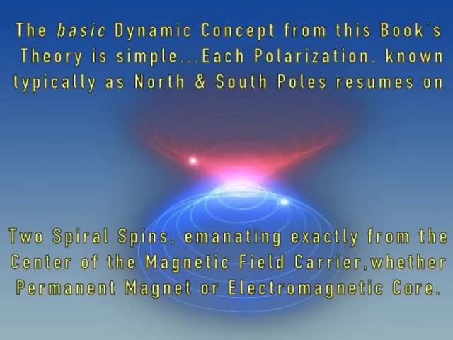 Watch Uncovering the Missing Secrets of Magnetism - Ken Wheeler GIF on Gfycat. Discover more DielectricAccretionDisk, dielectricpolarity, flatearth GIFs on Gfycat