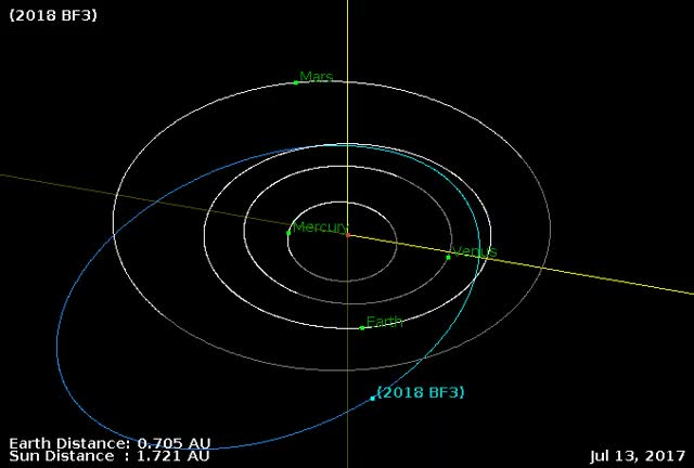 Watch Asteroid 2018 BF3 - Close approach January 19, 2018 - Orbit diagram 2 GIF by The Watchers (@thewatchers) on Gfycat. Discover more asteroid, earth, flyby GIFs on Gfycat