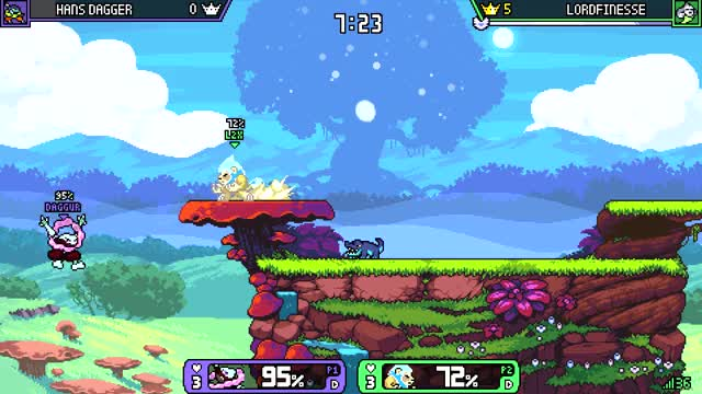 Watch and share Rivals Of Aether 2020-04-07 15-01-08 GIFs by bierking on Gfycat