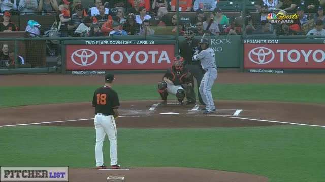 Watch Matt Cain CB 2017 GIF on Gfycat. Discover more related GIFs on Gfycat